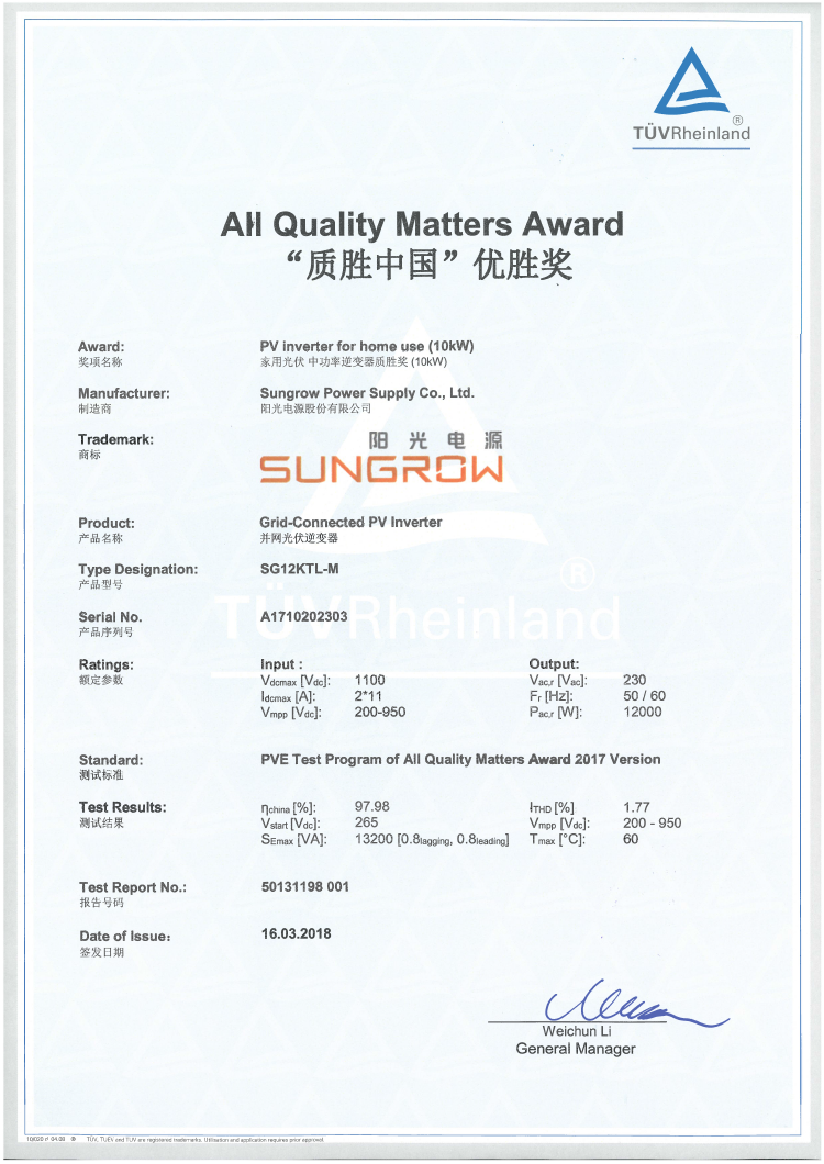 All Quality Matters Solar Congress